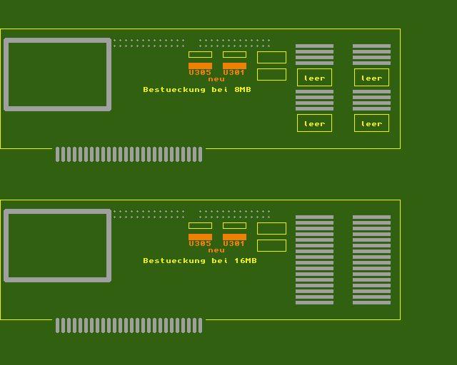 Computer Memory Hacking